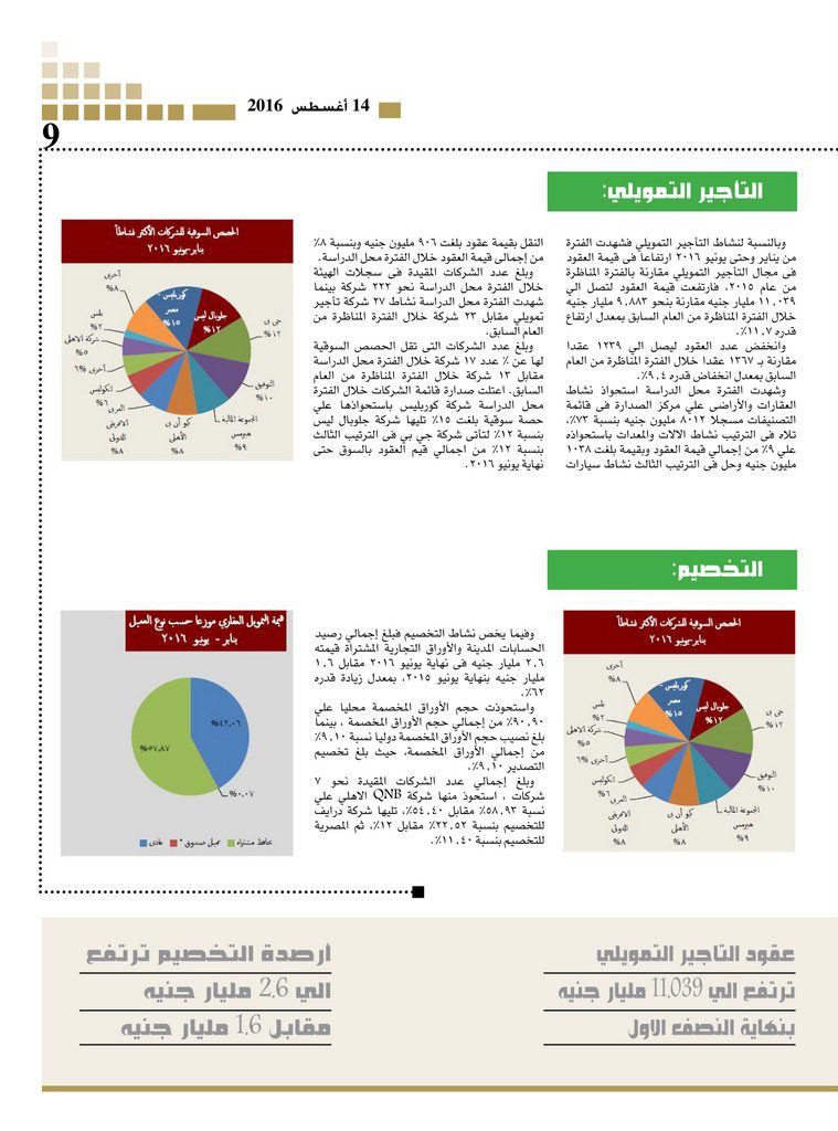 http://amwalalghad.com/wp-content/uploads/2017/01/Issue299_8-14-2016_zoom_009-1-759x1024.jpg