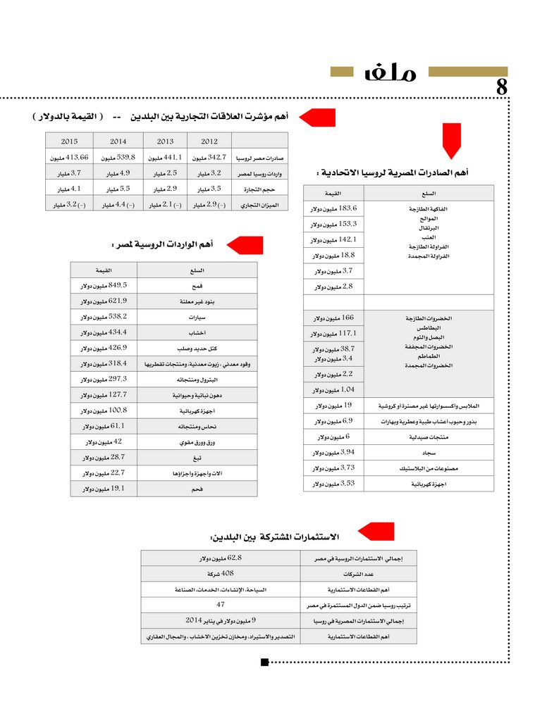 http://amwalalghad.com/wp-content/uploads/2017/01/Issue303_9-18-2016_zoom_008-759x1024.jpg