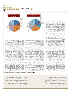 http://amwalalghad.com/wp-content/uploads/2017/01/Issue306_10-9-2016_zoom_023-1-222x300.jpg